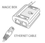 ICT250-3
